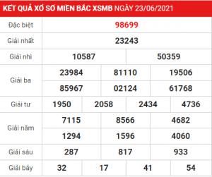 Soi cầu XSMB ngày 24–06–2021