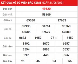 Soi cầu XSMB ngày 01–09–2021